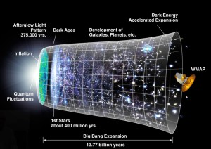 A-Physicist-on-the-Nature-of-God-2